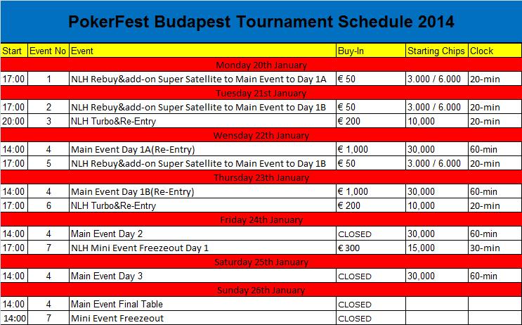 Program Pokerfest Budapesta