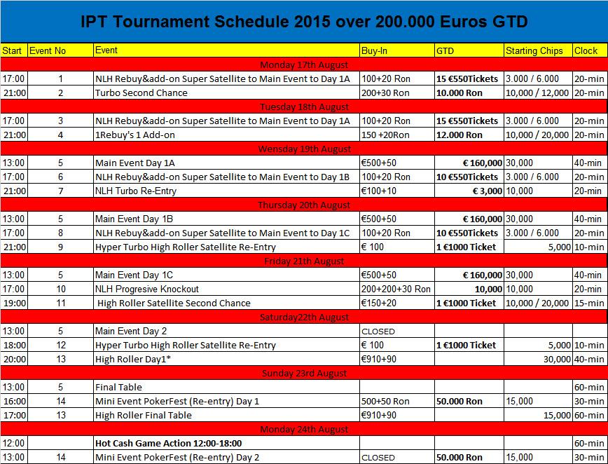 program_IPT4